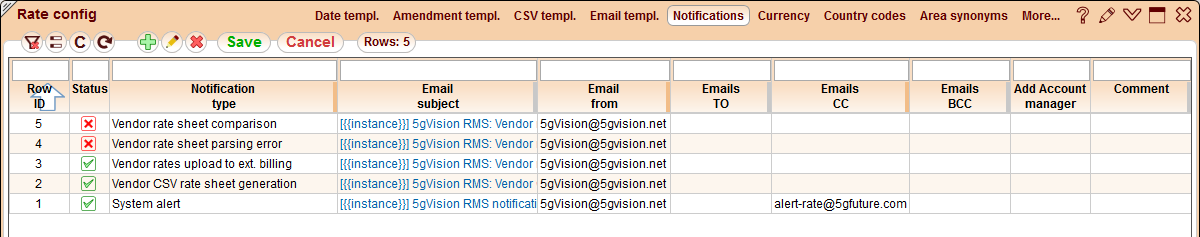 They Are Configured In The Notification Template Table 5gVision Rate  Management, Rate Config